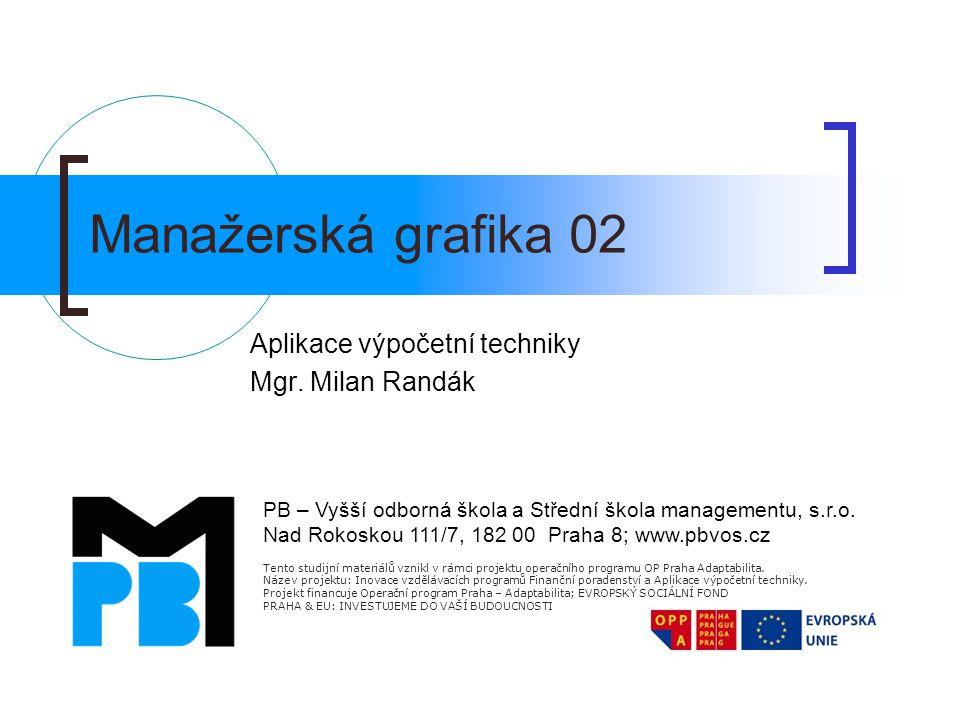 Aplikace výpočetní techniky Mgr. Milan Randák