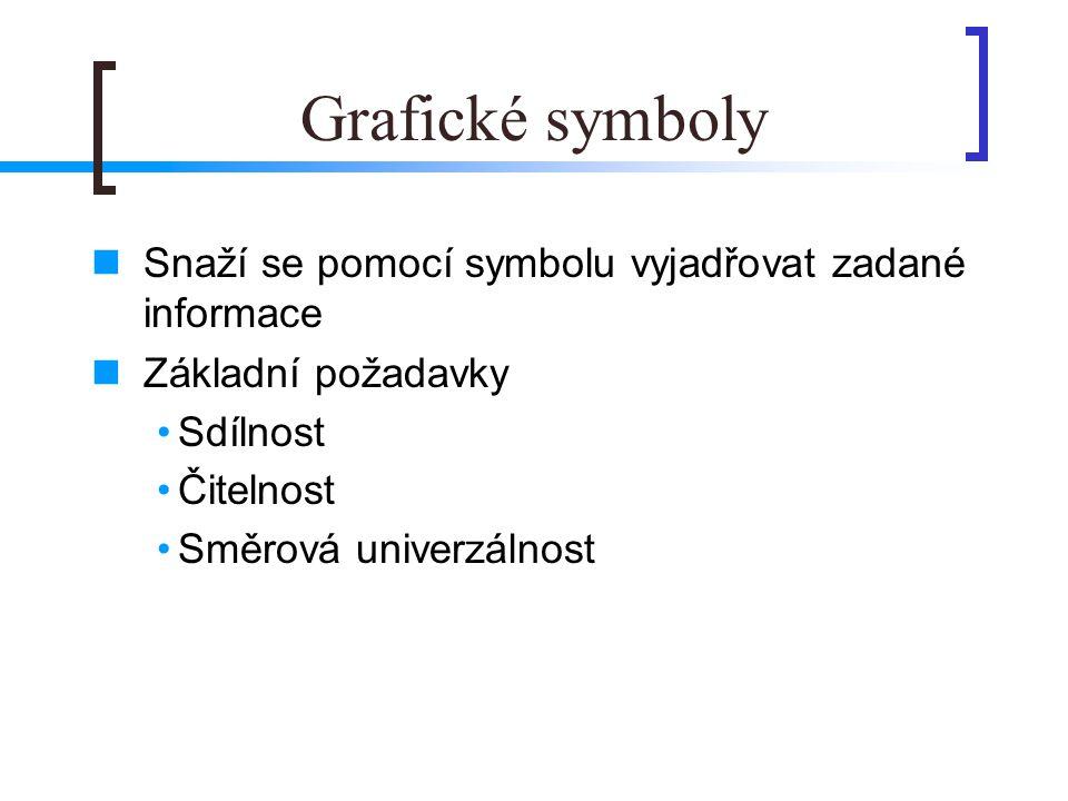 Grafické symboly Snaží se pomocí symbolu vyjadřovat zadané informace