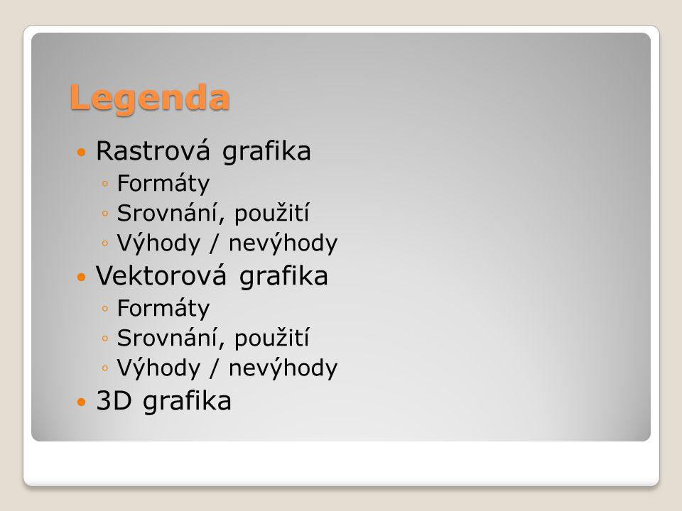 Legenda Rastrová grafika Vektorová grafika 3D grafika Formáty