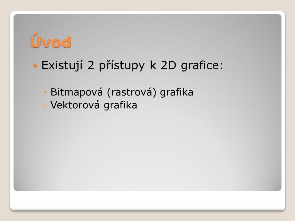 Úvod Existují 2 přístupy k 2D grafice: Bitmapová (rastrová) grafika