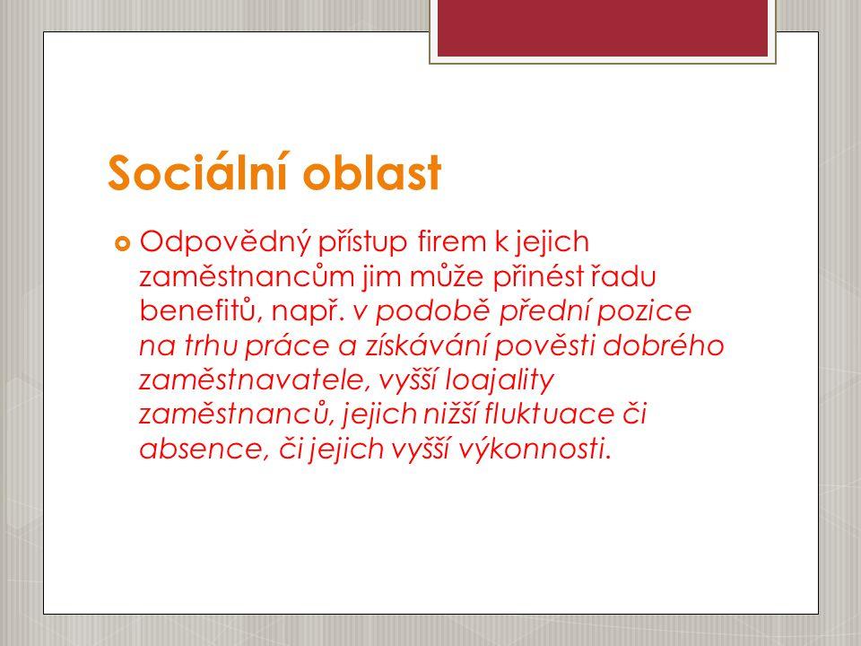 Sociální oblast