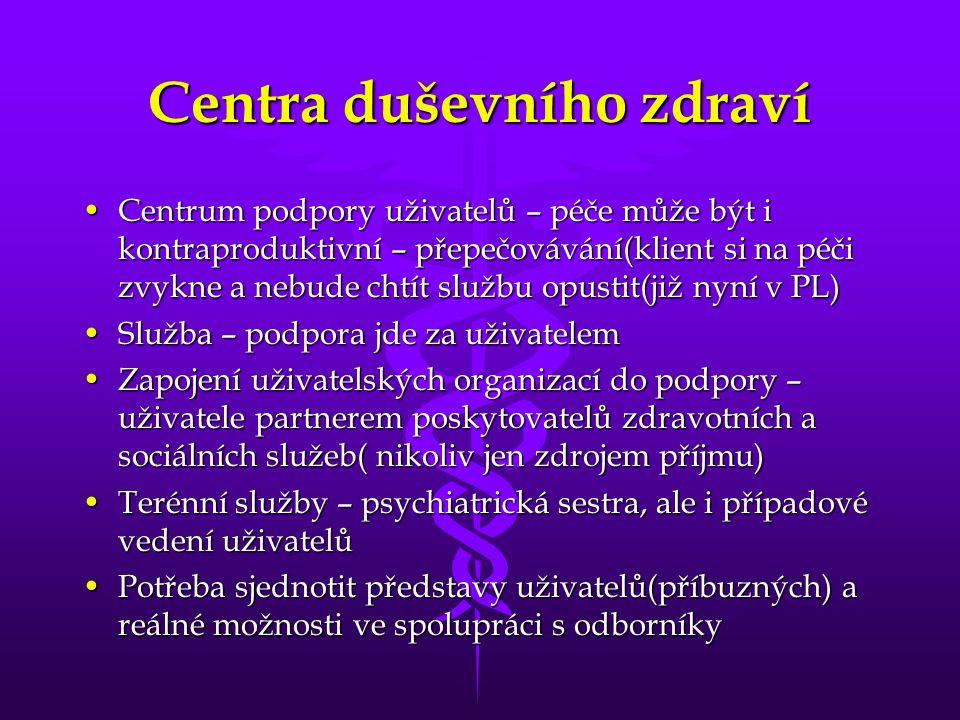 Centra duševního zdraví