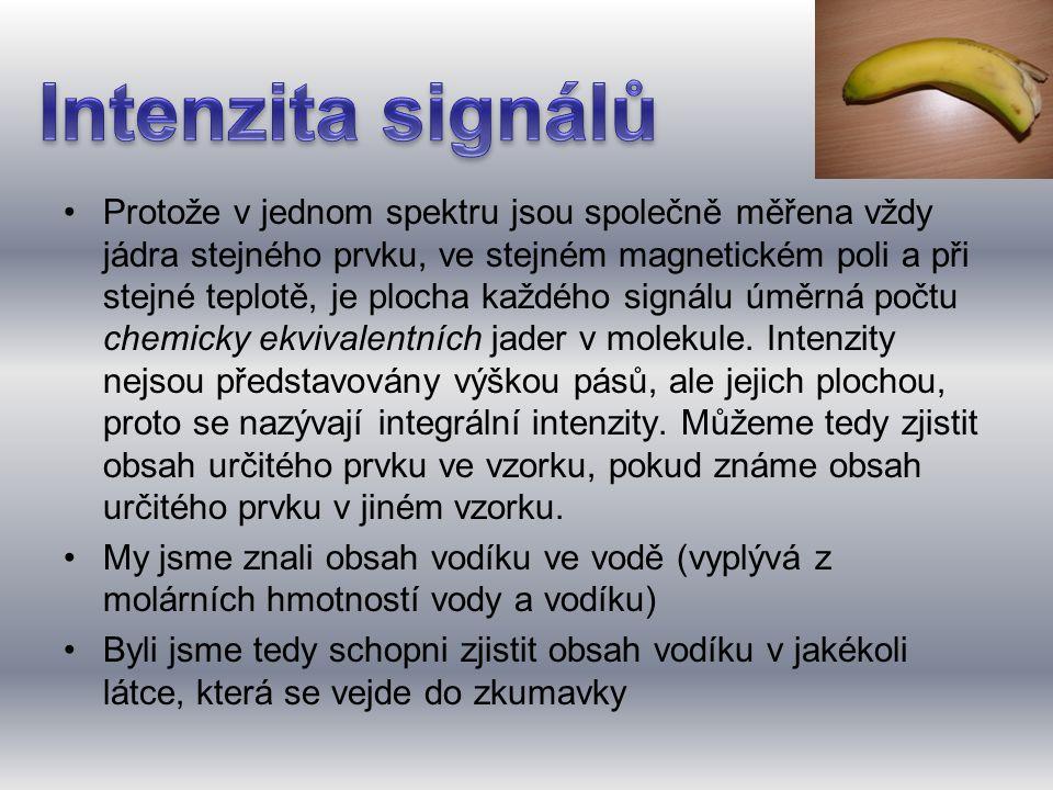 Intenzita signálů