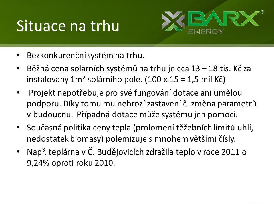 Situace na trhu Bezkonkurenční systém na trhu.