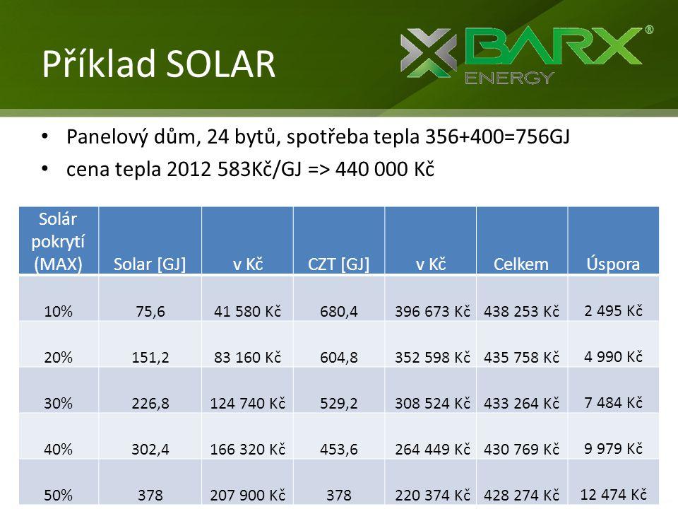 Příklad SOLAR Panelový dům, 24 bytů, spotřeba tepla 356+400=756GJ
