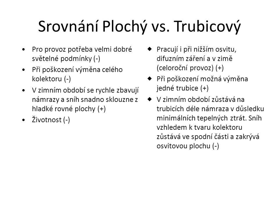 Srovnání Plochý vs. Trubicový
