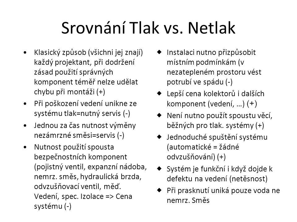 Srovnání Tlak vs. Netlak