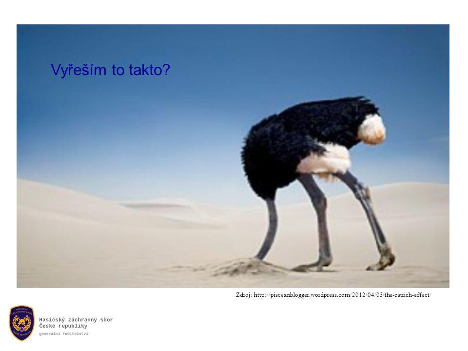 Vyřeším to takto Zdroj: http://pisceanblogger.wordpress.com/2012/04/03/the-ostrich-effect/