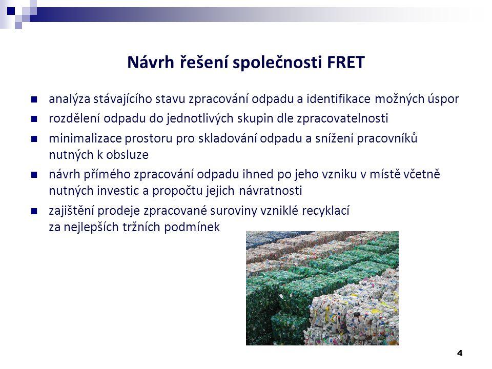 Návrh řešení společnosti FRET