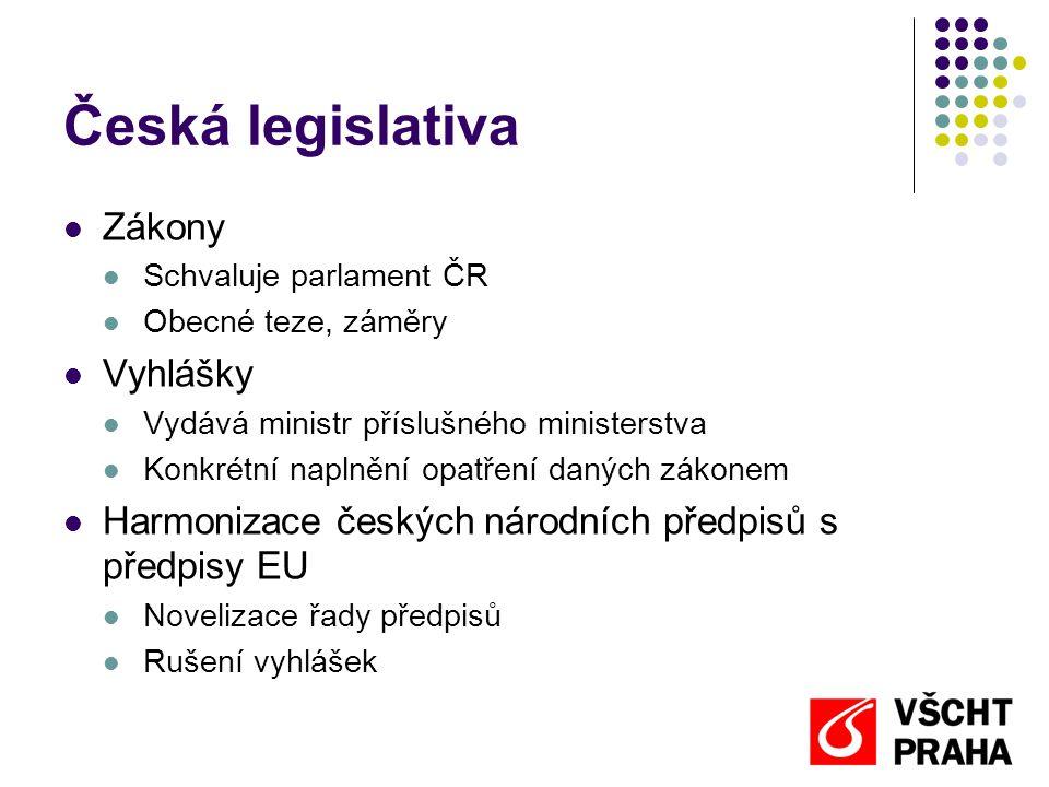Česká legislativa Zákony Vyhlášky