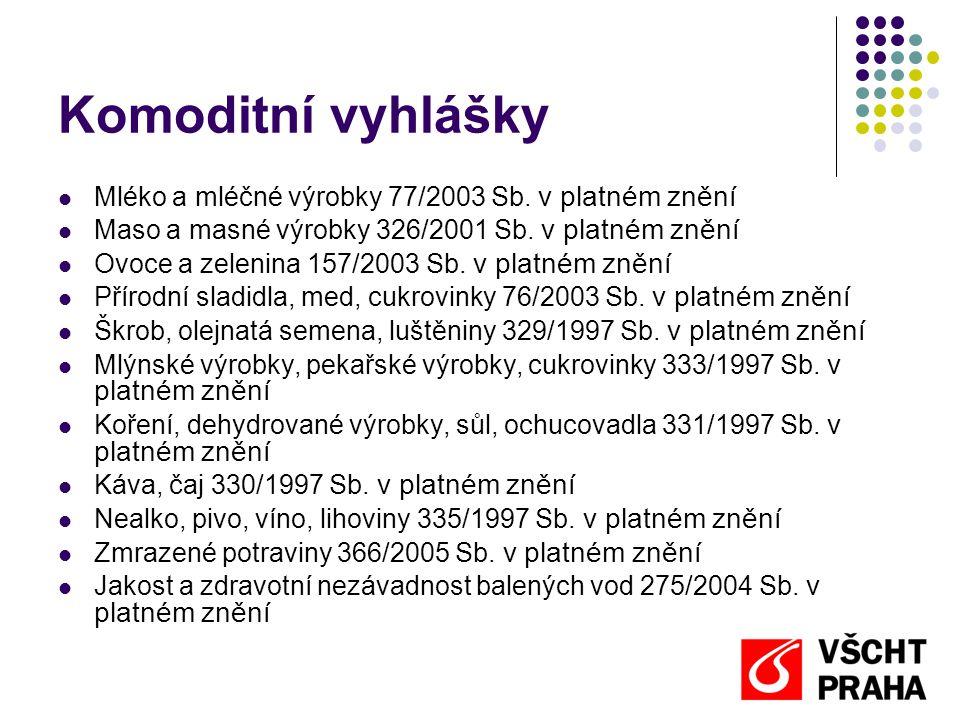Komoditní vyhlášky Mléko a mléčné výrobky 77/2003 Sb. v platném znění