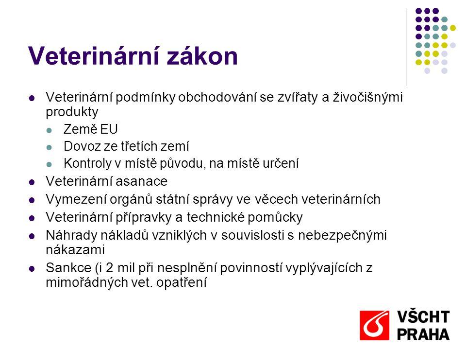 Veterinární zákon Veterinární podmínky obchodování se zvířaty a živočišnými produkty. Země EU. Dovoz ze třetích zemí.