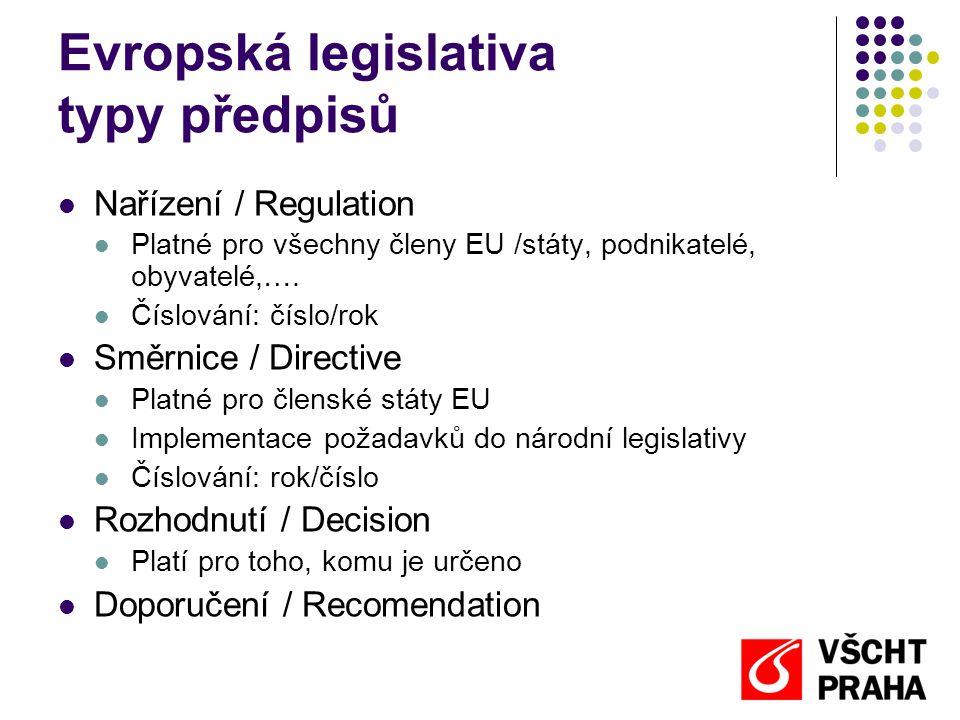 Evropská legislativa typy předpisů