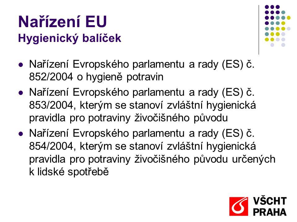 Nařízení EU Hygienický balíček