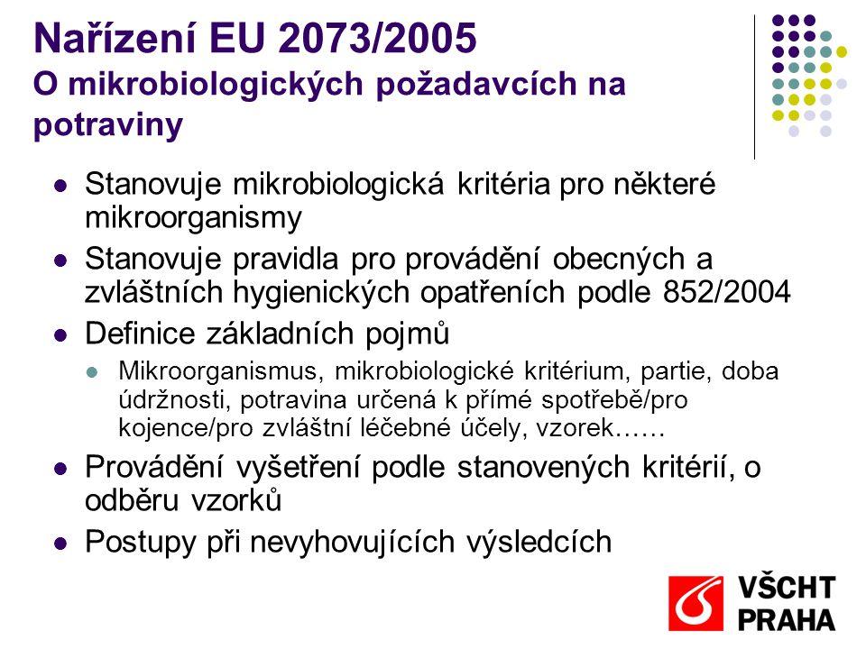 Nařízení EU 2073/2005 O mikrobiologických požadavcích na potraviny