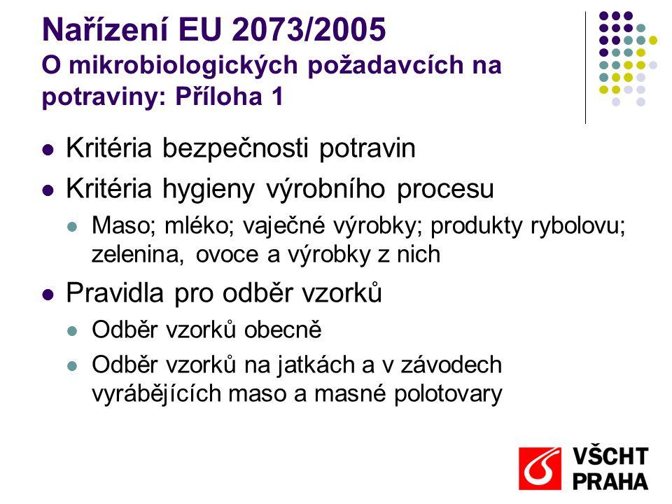 Nařízení EU 2073/2005 O mikrobiologických požadavcích na potraviny: Příloha 1
