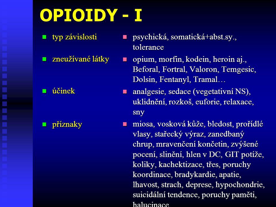 OPIOIDY - I typ závislosti zneužívané látky účinek příznaky