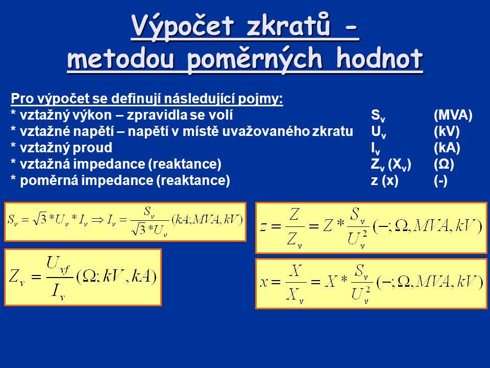 Výpočet zkratů - metodou poměrných hodnot