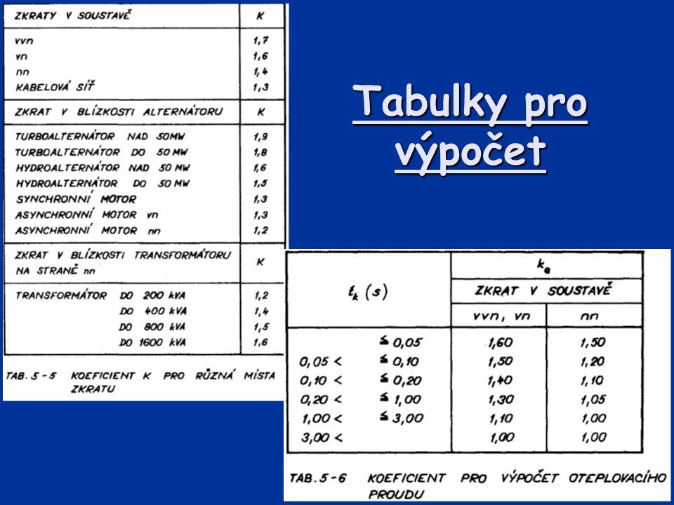 Tabulky pro výpočet