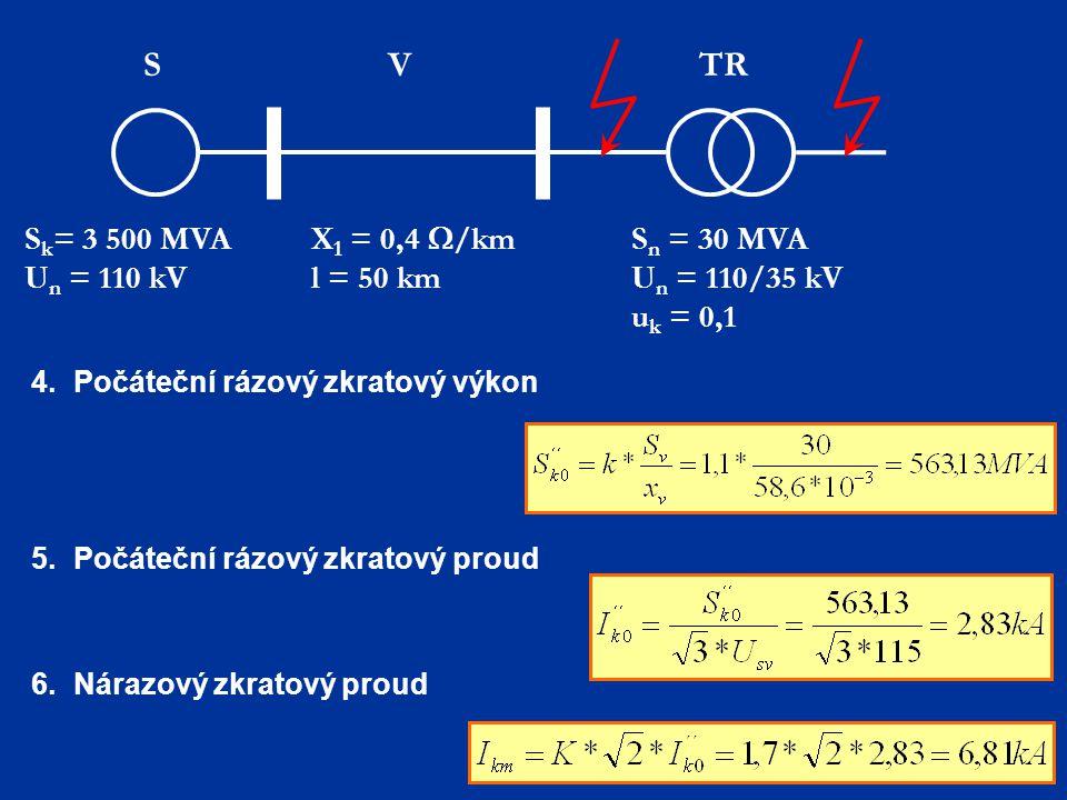 TR V S Sk= 3 500 MVA Un = 110 kV X1 = 0,4 /km l = 50 km Sn = 30 MVA