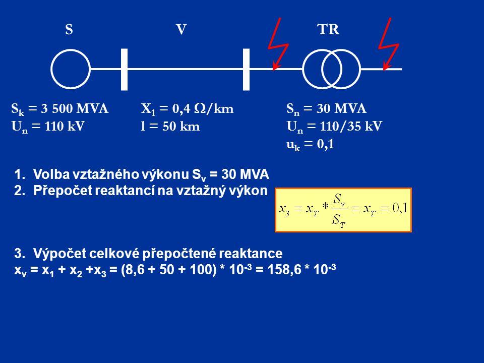 TR V S Sk = 3 500 MVA Un = 110 kV X1 = 0,4 /km l = 50 km Sn = 30 MVA