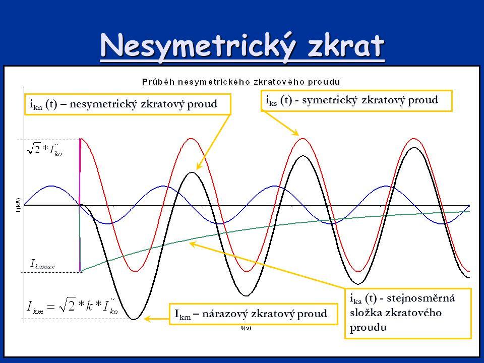 Nesymetrický zkrat iks (t) - symetrický zkratový proud