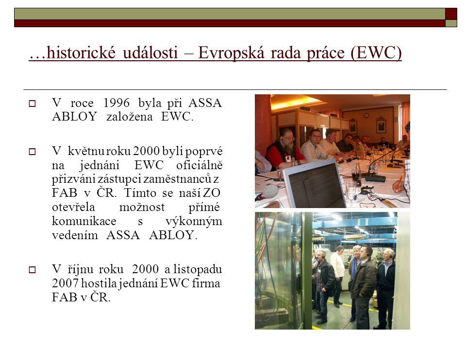 …historické události – Evropská rada práce (EWC)