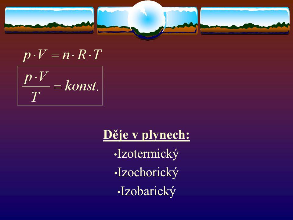 Děje v plynech: Izotermický Izochorický Izobarický