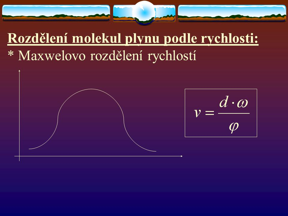 Rozdělení molekul plynu podle rychlosti: * Maxwelovo rozdělení rychlostí