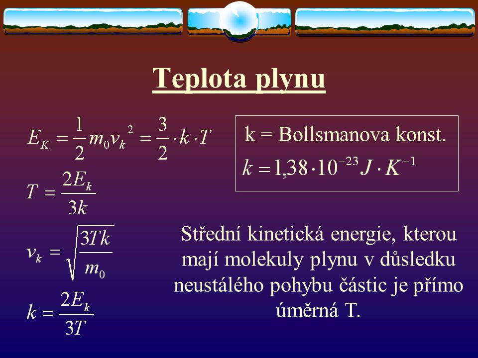Teplota plynu k = Bollsmanova konst.