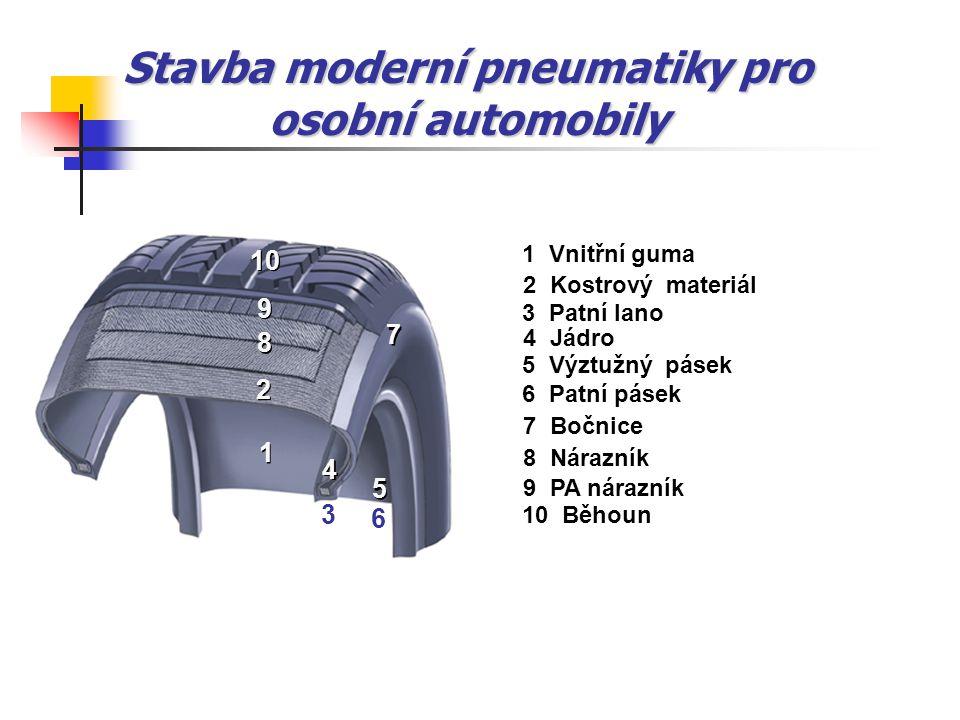 Stavba moderní pneumatiky pro osobní automobily