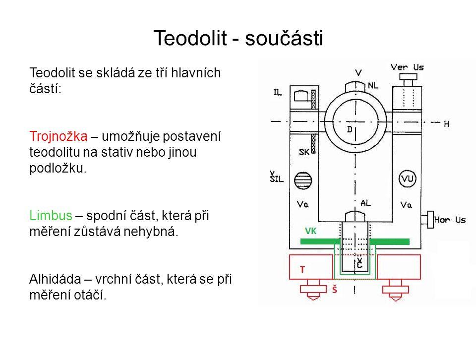 Teodolit - součásti Teodolit se skládá ze tří hlavních částí: