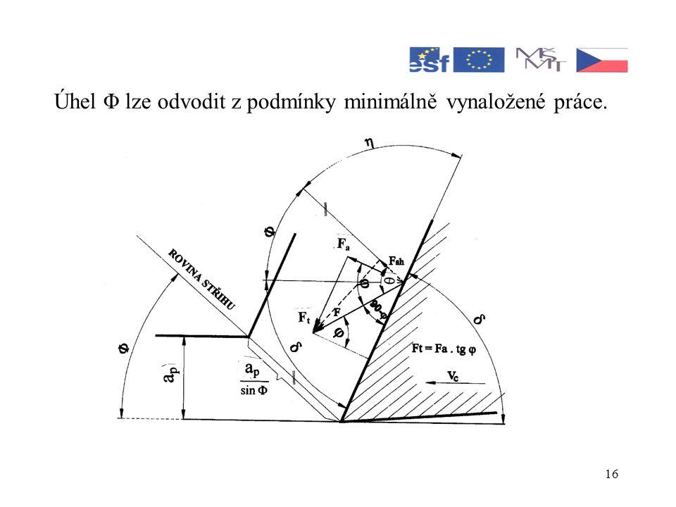 Úhel Φ lze odvodit z podmínky minimálně vynaložené práce.