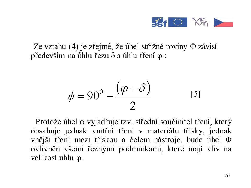 Ze vztahu (4) je zřejmé, že úhel střižné roviny Φ závisí především na úhlu řezu δ a úhlu tření φ :