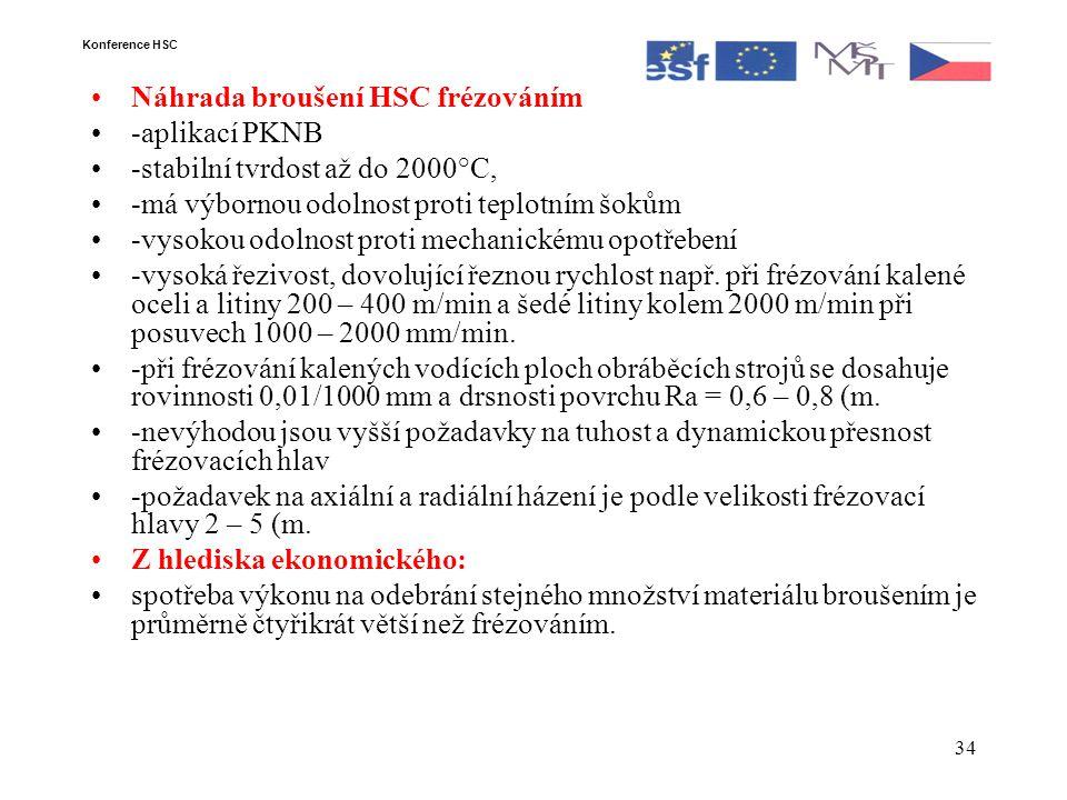 Náhrada broušení HSC frézováním -aplikací PKNB