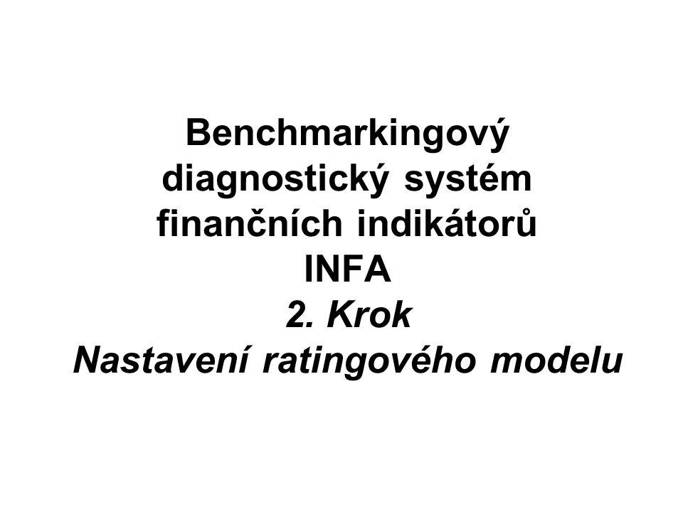 Benchmarkingový diagnostický systém finančních indikátorů INFA 2