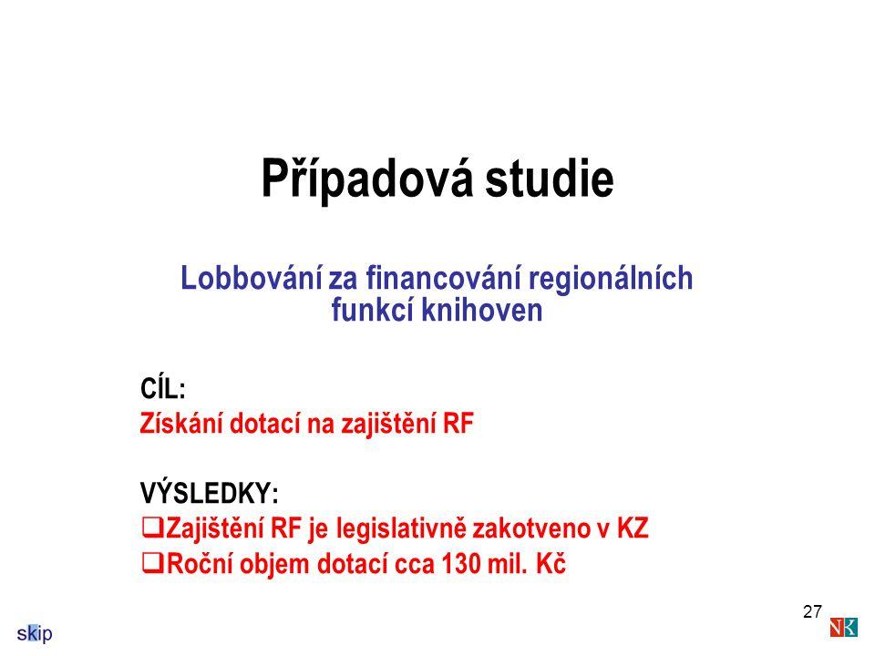 Lobbování za financování regionálních funkcí knihoven