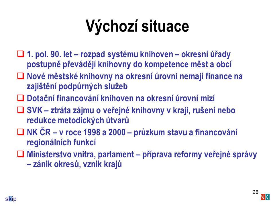 Výchozí situace 1. pol. 90. let – rozpad systému knihoven – okresní úřady postupně převádějí knihovny do kompetence měst a obcí.