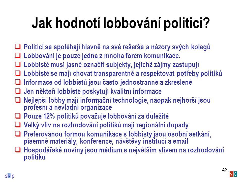 Jak hodnotí lobbování politici
