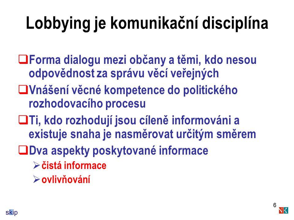 Lobbying je komunikační disciplína