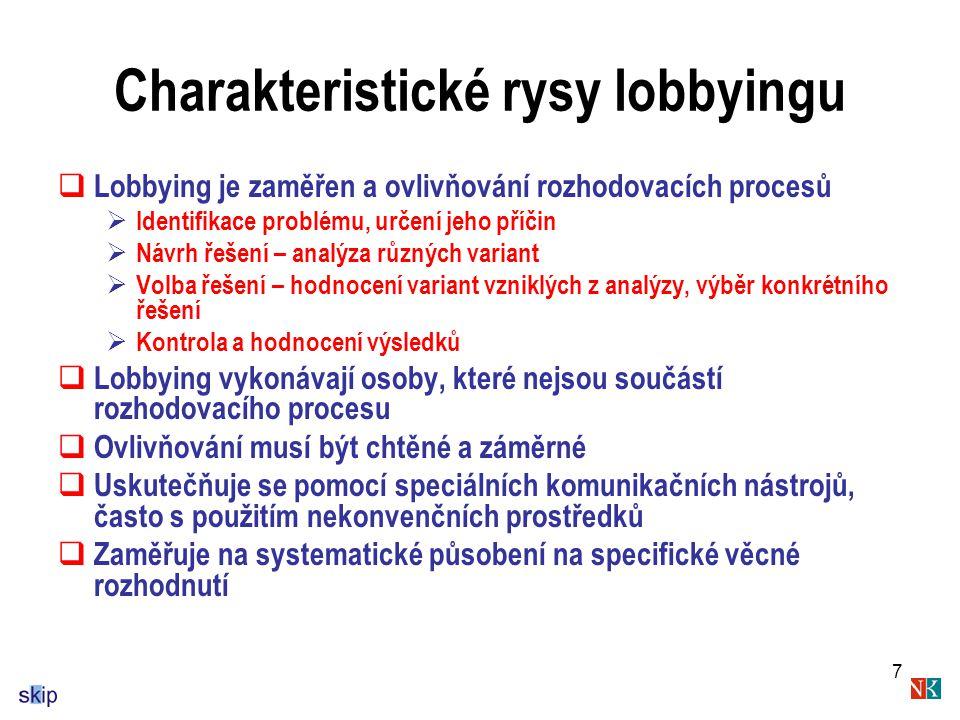 Charakteristické rysy lobbyingu