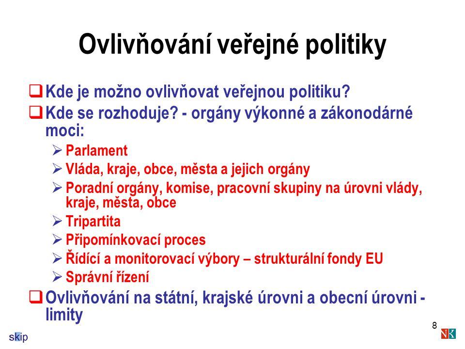 Ovlivňování veřejné politiky