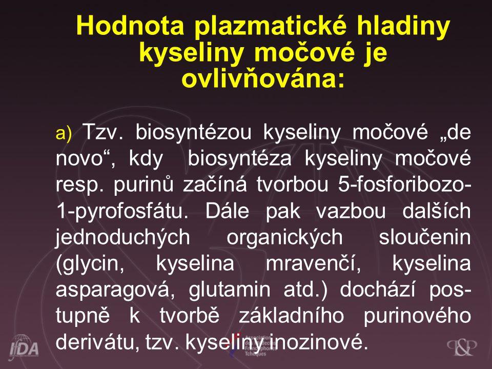 Hodnota plazmatické hladiny kyseliny močové je ovlivňována: