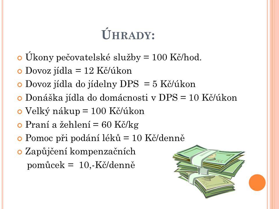 Úhrady: Úkony pečovatelské služby = 100 Kč/hod.