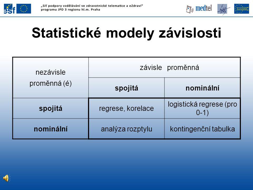 Statistické modely závislosti