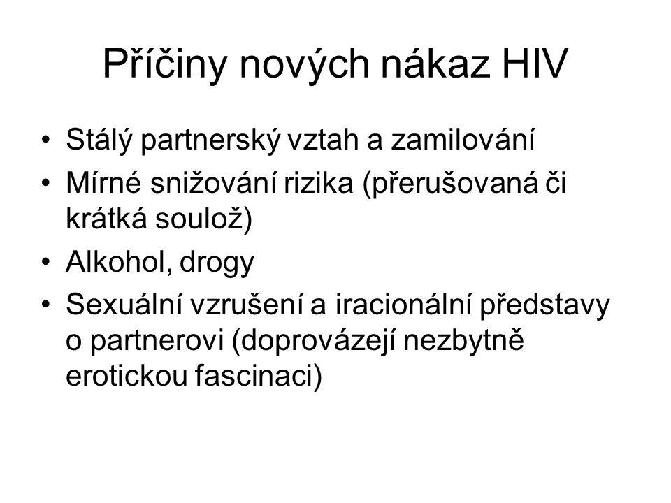 Příčiny nových nákaz HIV