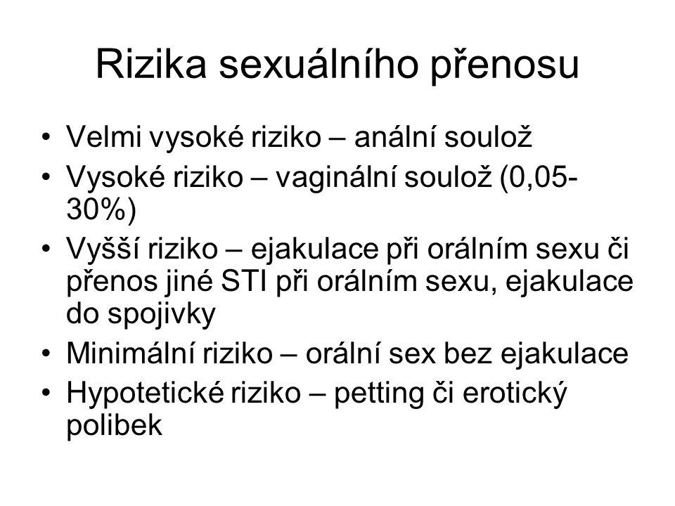 Rizika sexuálního přenosu