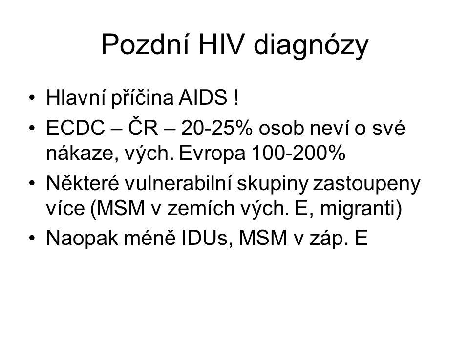 Pozdní HIV diagnózy Hlavní příčina AIDS !