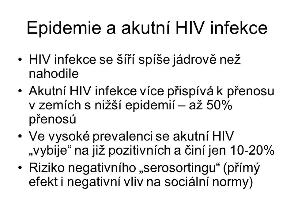 Epidemie a akutní HIV infekce
