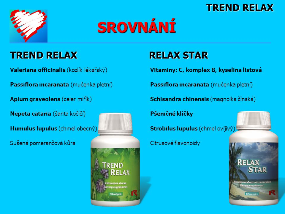 SROVNÁNÍ TREND RELAX TREND RELAX RELAX STAR